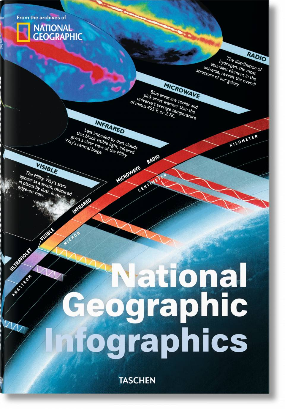 National Geographic Infographics - image 1